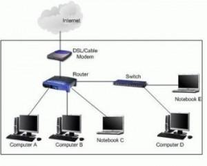 serwisant komputerowy